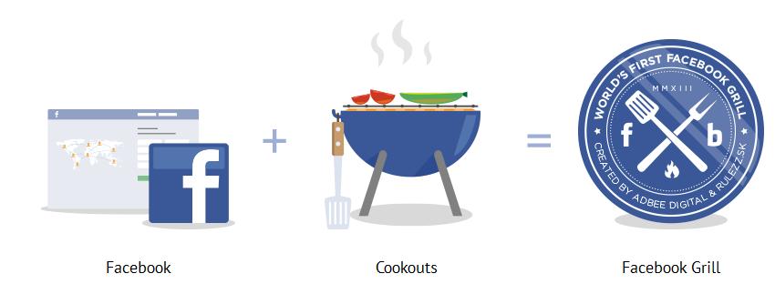 facebook grill